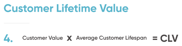 CustomerLifetime_Value