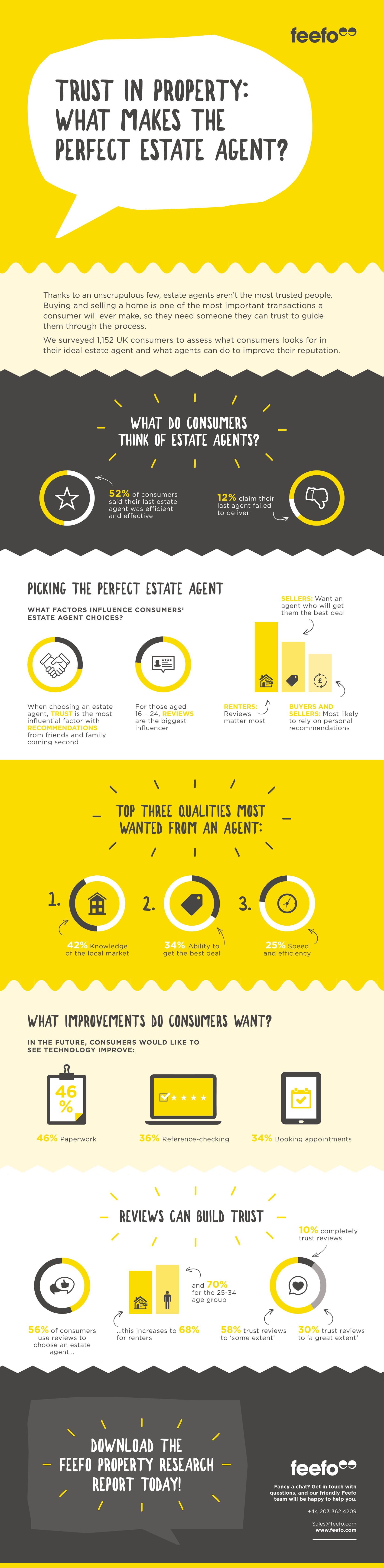 Trust in property infographic-1.jpg